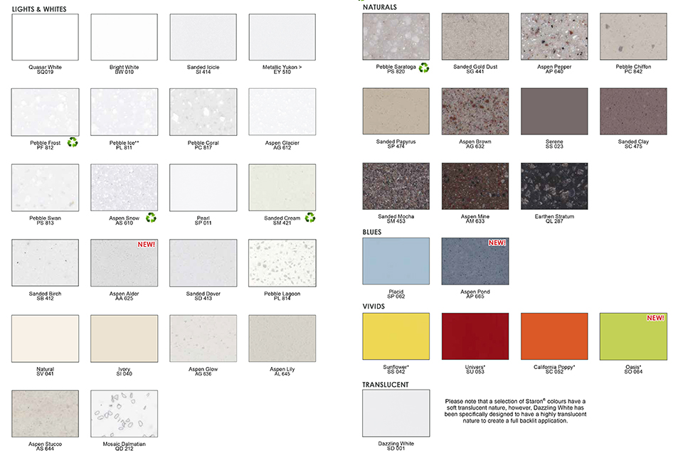 Solid surface samples   news   theindependent. Com.