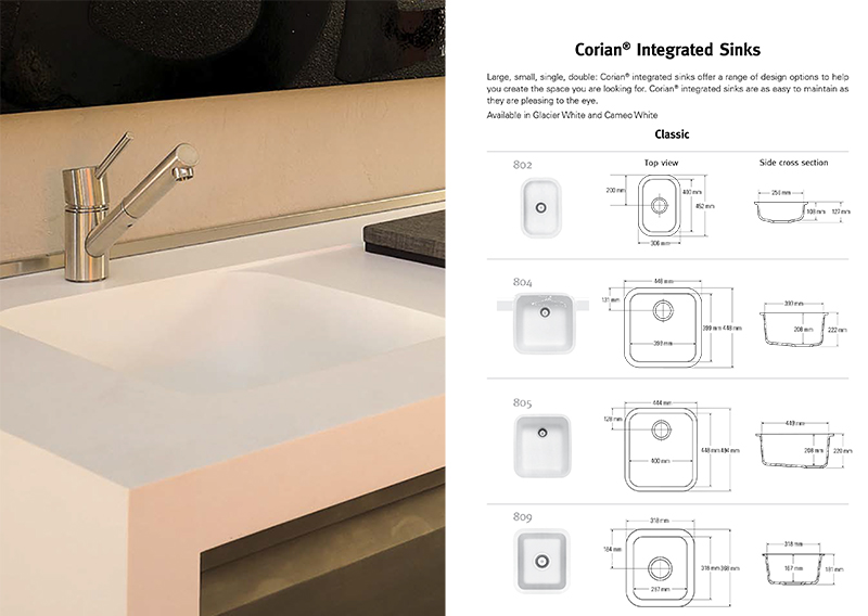 Corian-Sinks-eBook-3